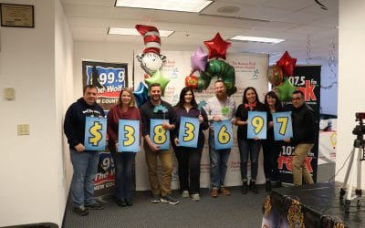 Cares for Kids Radiothon 2020: The Results are In!